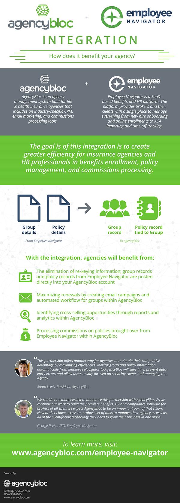 AgencyBloc Employee Navigator integration
