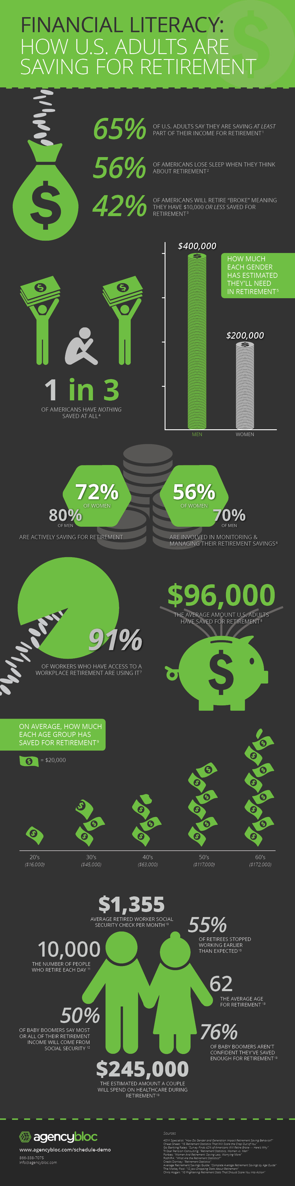 [Infographic] How Life & Health Insurance Agents Can Help Adults Save for Retirement