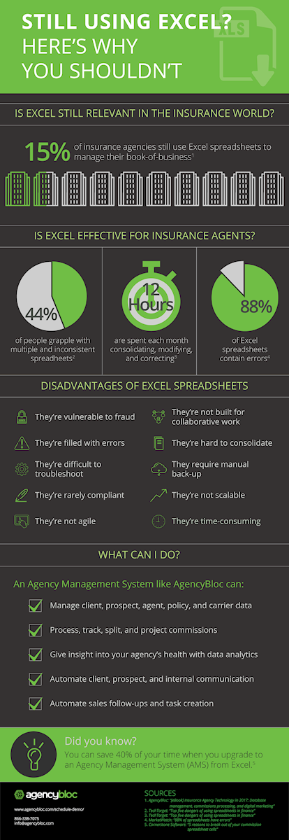 Why You Shouldn't Be Using Excel Infographic